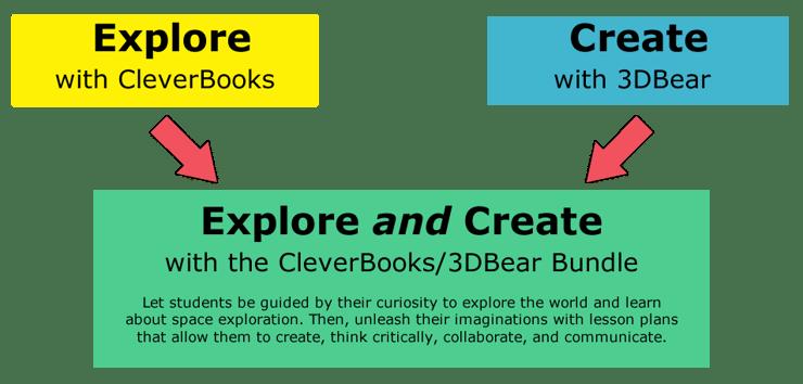 Explore and Create.fw-2