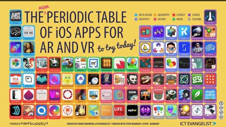 3DBearin lisätyn todellisuuden sovellus valittiin helmikuussa Yhdysvaltojen Educaa vastaavassa tapahtumassa FETCssä Applen AR- ja VR-sovellusten listaukseen.